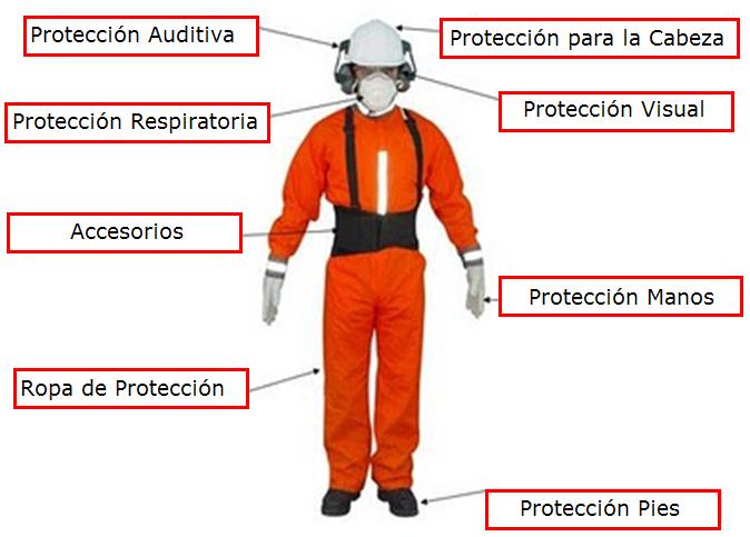 Seguridad industrial de caborca productos de protecci n for Jardinero definicion