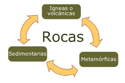 external image rocas.png