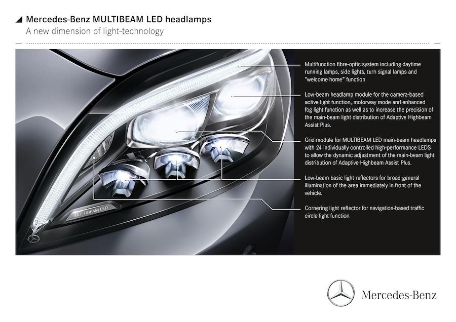 メルセデスベンツがマルチビームLEDヘッドライトを公開