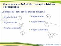 http://cursos.tecmilenio.edu.mx/cursos/at8q3ozr5p/prepa/pm/pm09023/apoyos/5.swf
