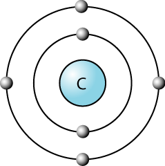 Carley Sapp - ThingLink Carbon Electron Configuration