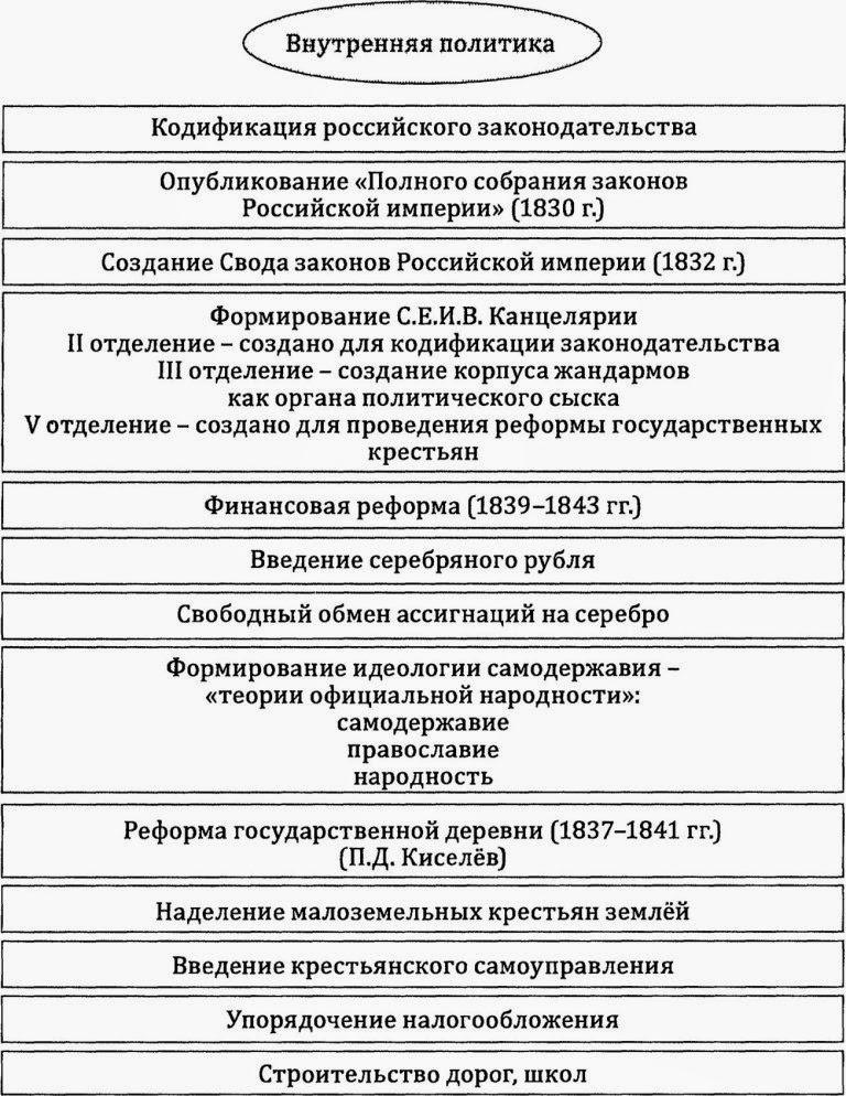 Александр 2 внешняя политика презентация - b93c