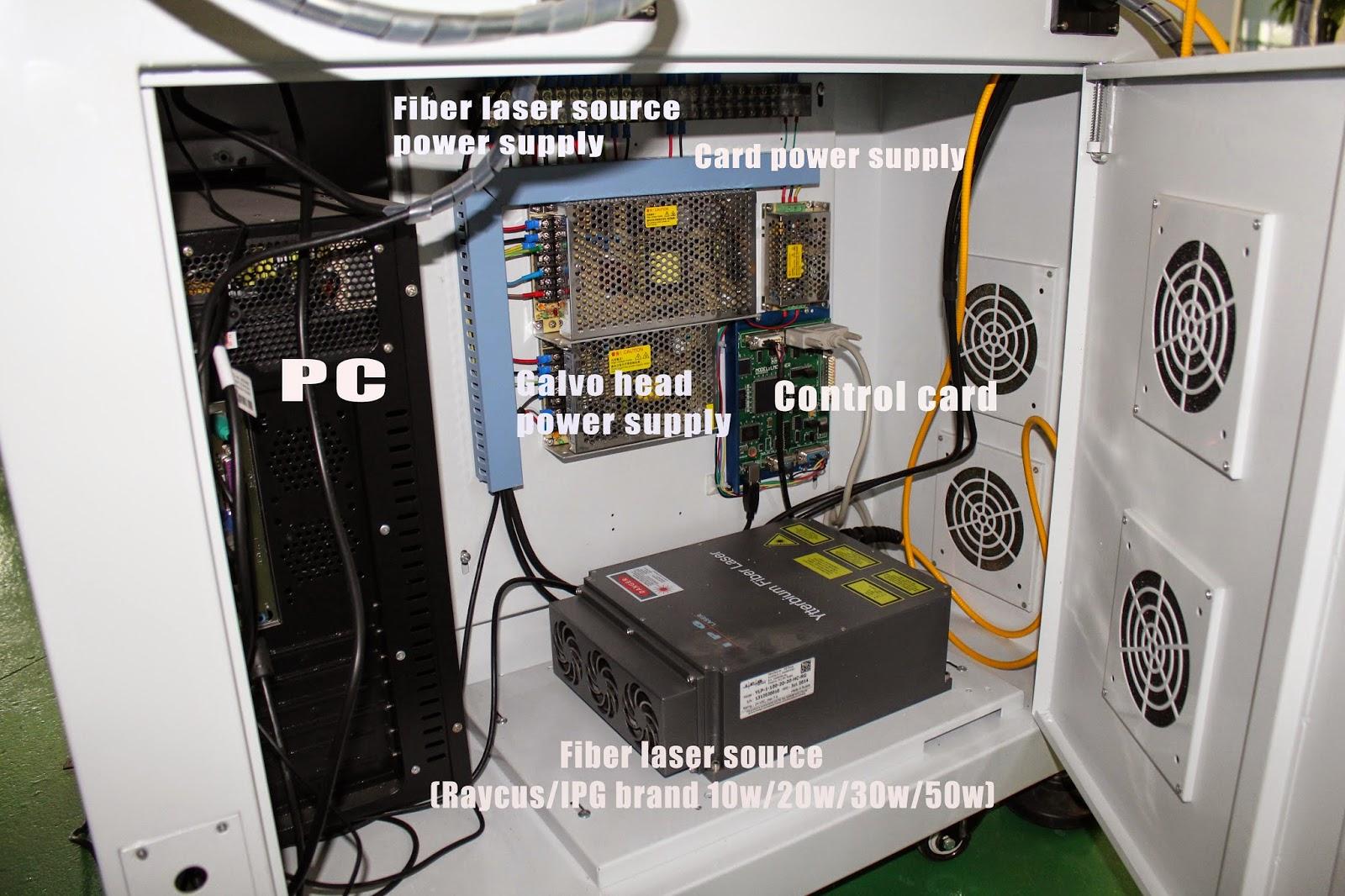 explaination for desktop fiber laser marking system