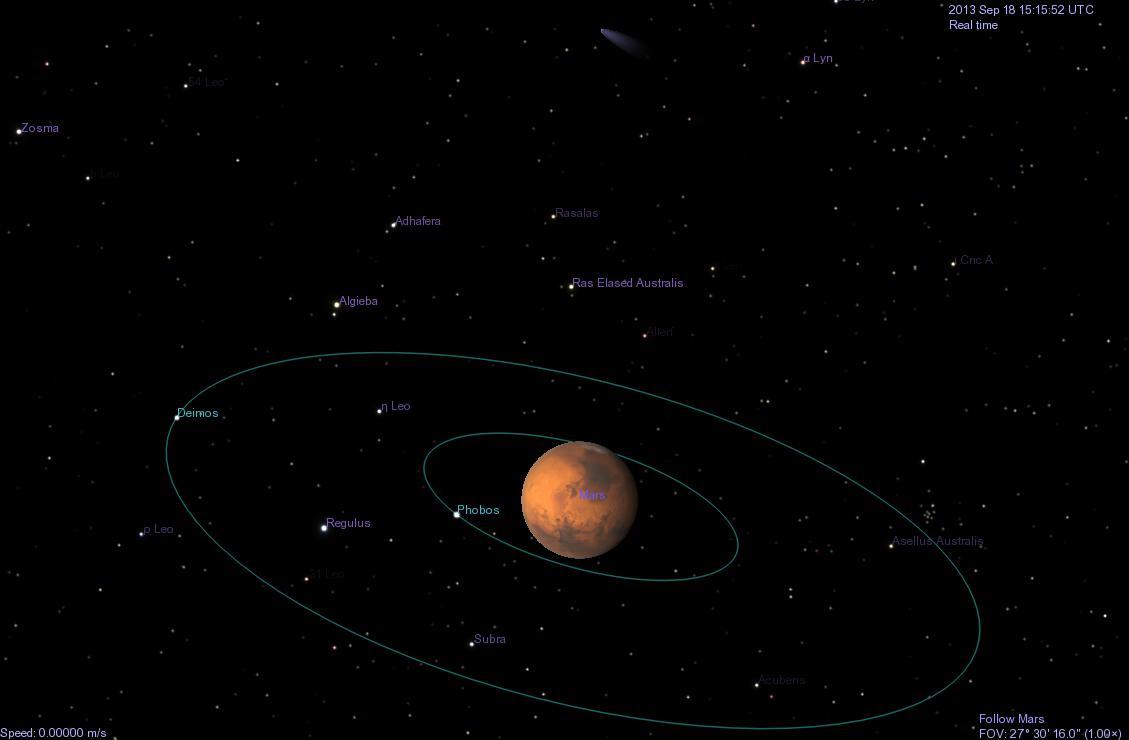 Astroblog: Comet ISON is Not Adjusting its Orbit Around ...