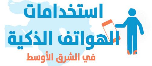 إنفوجرافيك: استخدام الهواتف الذكية في الشرق الأوسط