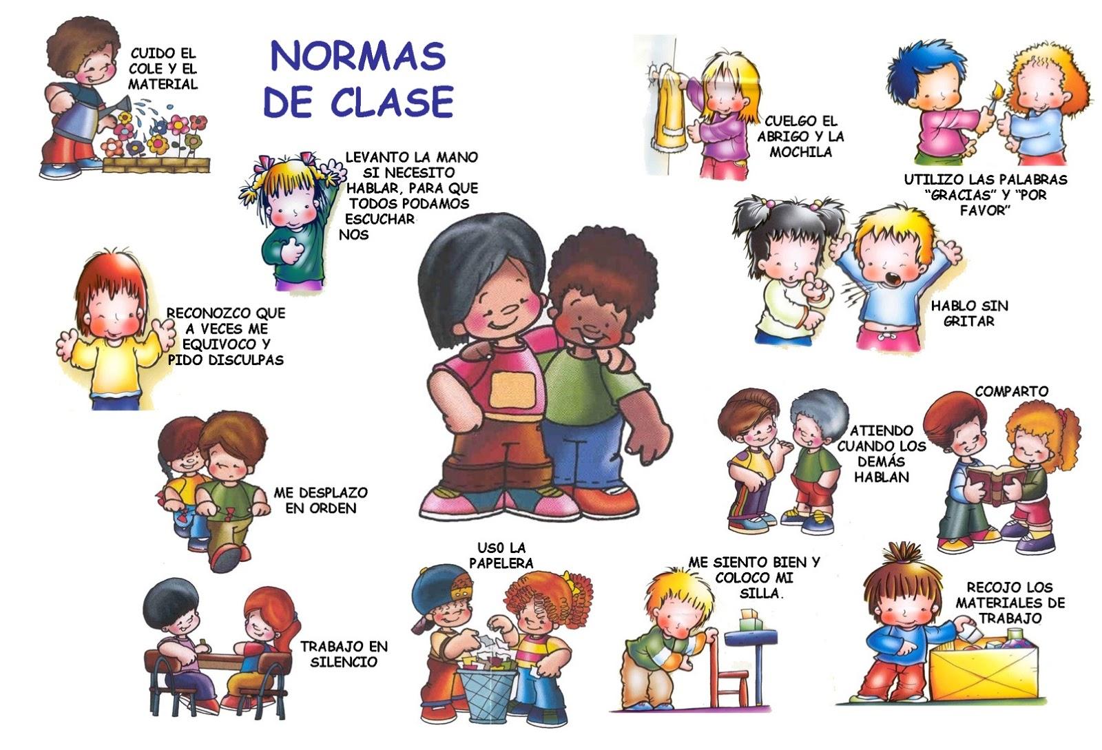 Baños Kinder Medidas:Normas de Convivencia en la clase Texto instructivo – EL QUINTO NIVEL