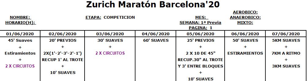 Entreno Maratón Barcelona'20 (25/10/2020)