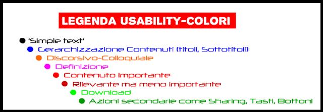 text design color usability blogging eBook web writing web usability