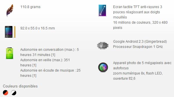 Caractéristiques de Sony Xperia Active