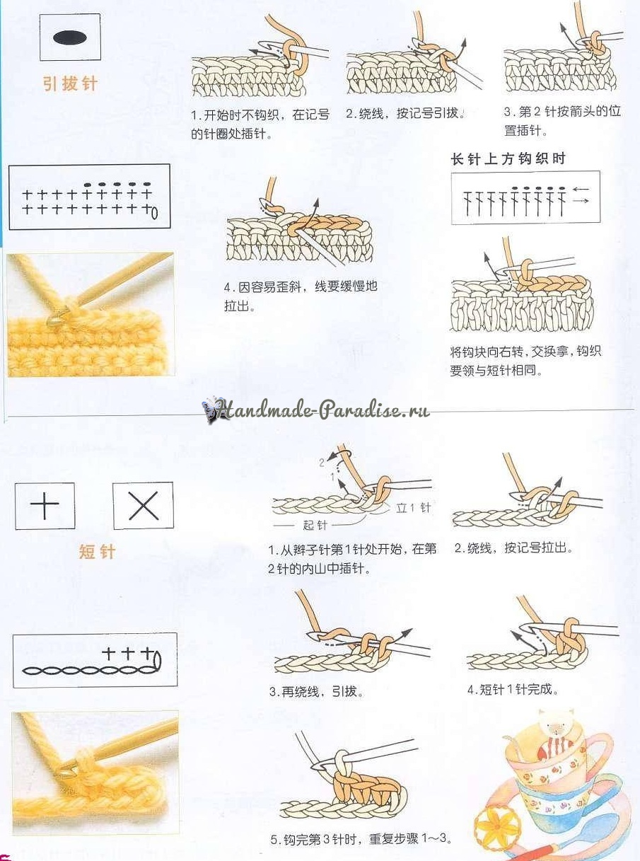 Обозначения знаков в схеме вязания крючком