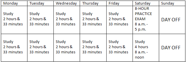 Pe exam dates in Melbourne