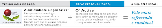 Tecnologia Optimals Oxygen Boost