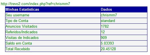 [Scam/Fechou] Trevo2 - ganha até R$0,20 por dia!! 5%2Breais%2Btrevo