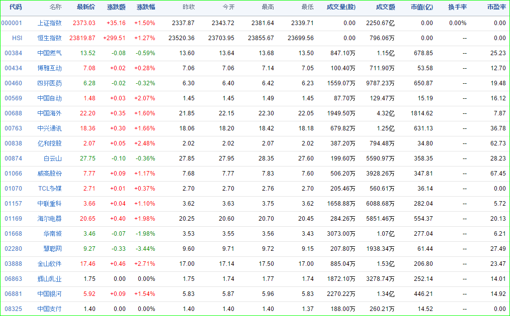 中国株コバンザメ投資ウォッチ銘柄watch20141029