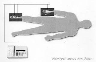 Биоимпедансный анализ тела
