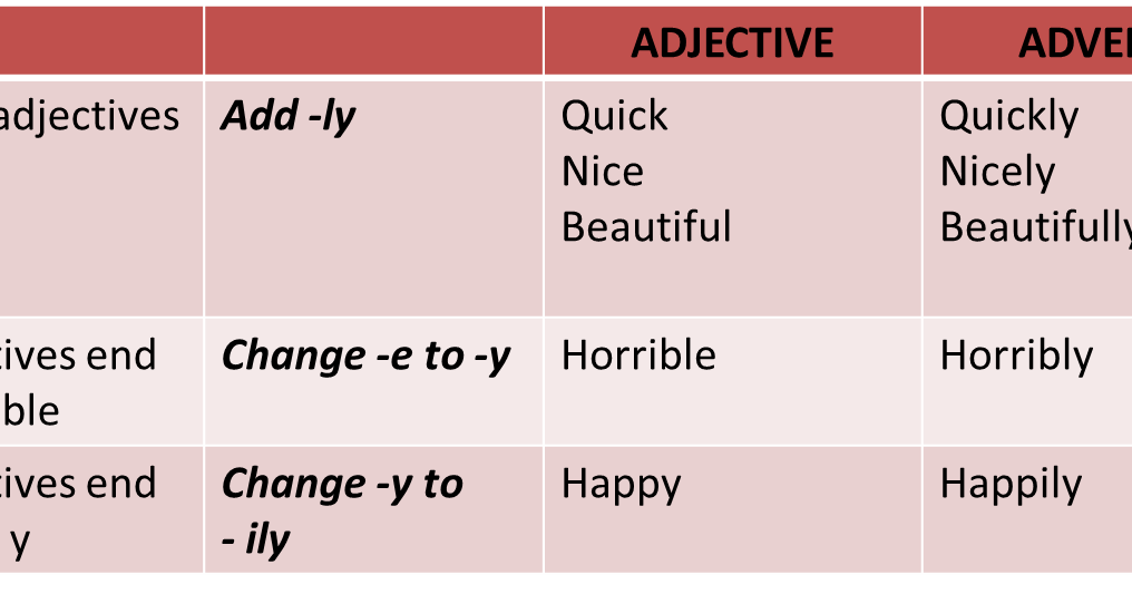 verb subject agreement