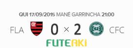 O placar de Flamengo 0x2 Coritiba pela 26ª rodada do Brasileirão 2015