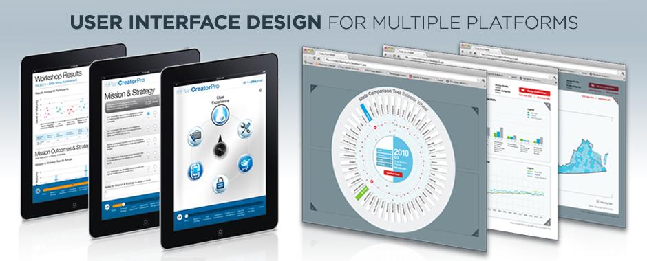 UI Design vs UX Design multiple platforms