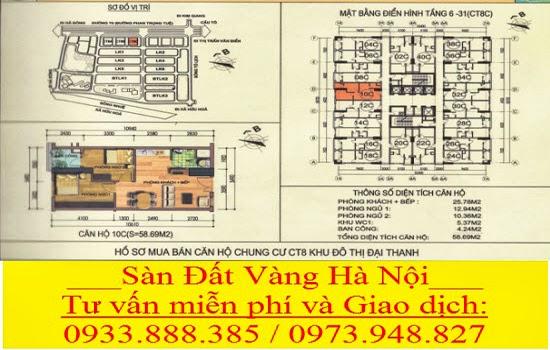 Mặt bằng chi tiết căn hộ chung cư Đại Thanh CT8