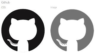 Logo Github em CSS3