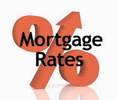 Mortgage Rates For 2015 To Be Unveiled Soon – Are You On An Edge?