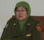 Kepala Sekolah (2007-2012 )  Dra. Hj. Sri Susanti,MM
