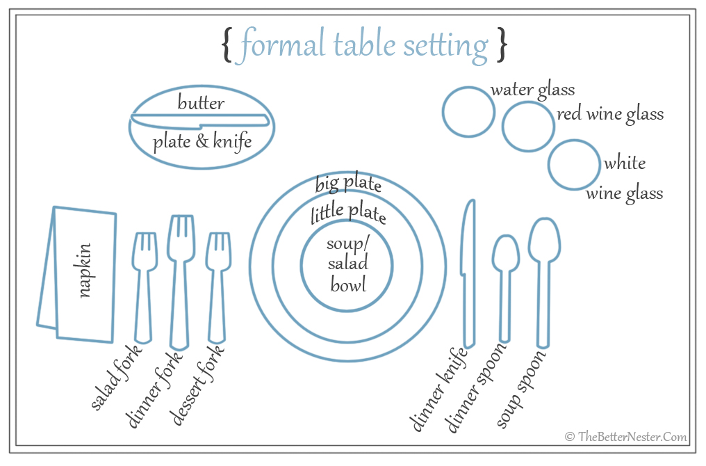 Proper Table Setting Etiquette Table Setting Formal Sc 1
