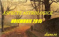 Aspecte astrologice în horoscopul noiembrie 2015