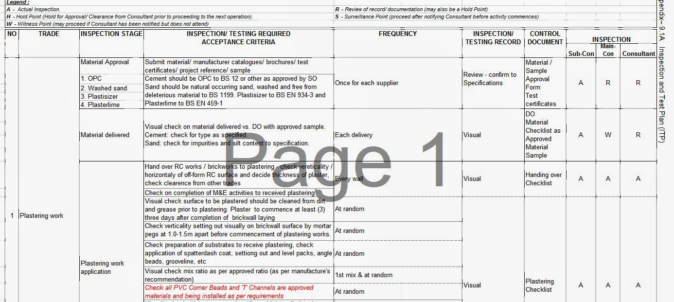 Safe Work Method Statement Swms For Painting Projects doc – Method Statements Examples