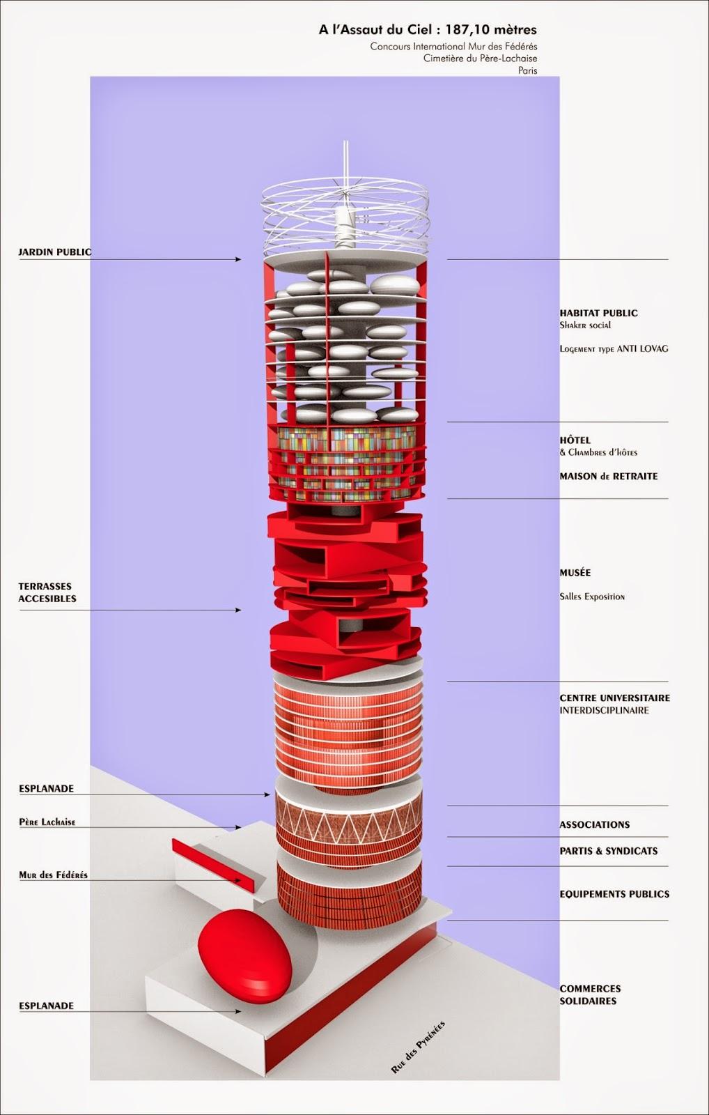 Laboratoire urbanisme insurrectionnel workshop monu mental mur des f d r s - Code urbanisme mur de soutenement ...