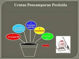 pestisida adalah