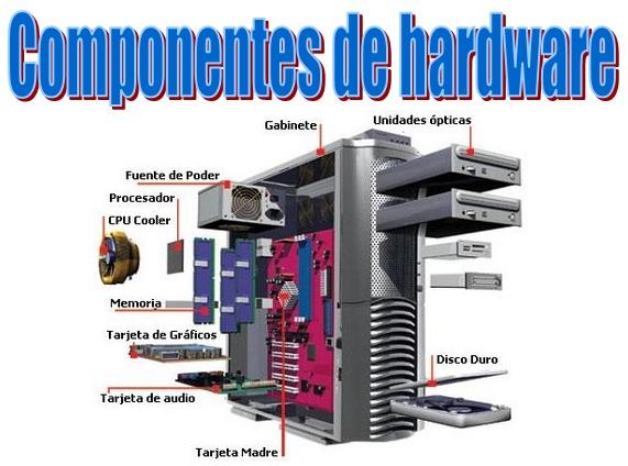 Top cos especiales componentes hardware for Elementos de hardware