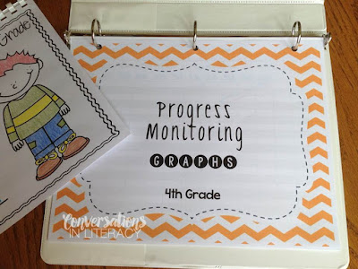 RTI Data Binders and Progress Monitoring Graphs