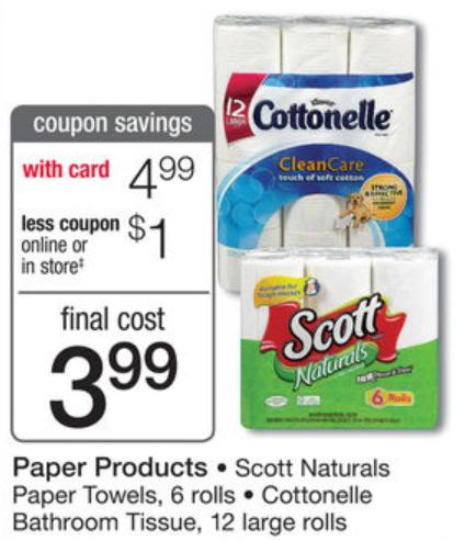 Naturals discount coupons