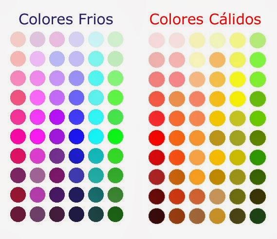 Colorimetria - Todos los colores calidos ...