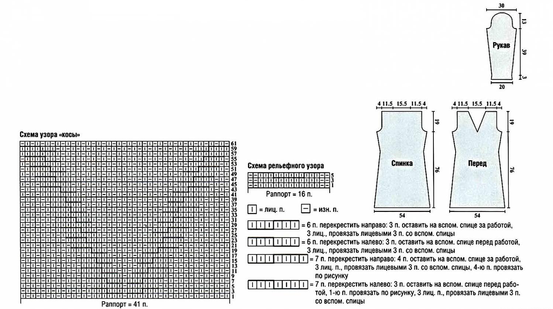 пошаговая инструкция вязание регланом