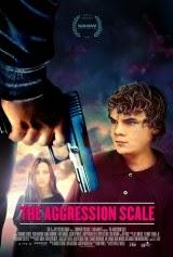La Escala de Agresión (2012)