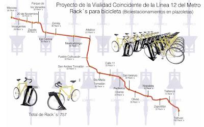 estacionamientos ciclo via tlahuac