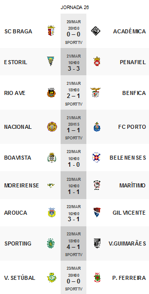 Primeira Liga 2014-2015 26ºJornada