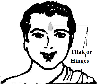Powerful Hinges Tilak Tika Shabar Protection and Captivate Mantra Spells
