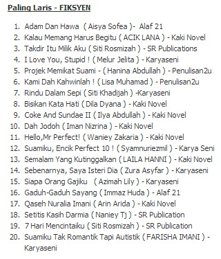 20 Novel Terlaris Carta Popular Bulan Oktober 2012 (8 Oktober 2012