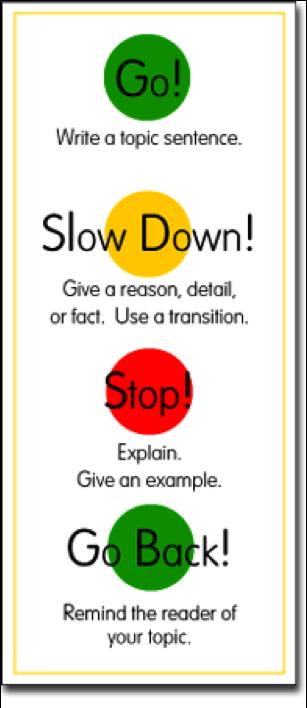 transition words for argumentative essays