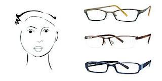 Pemilihan bingkai cermin mata untuk muka berbentuk bulat.