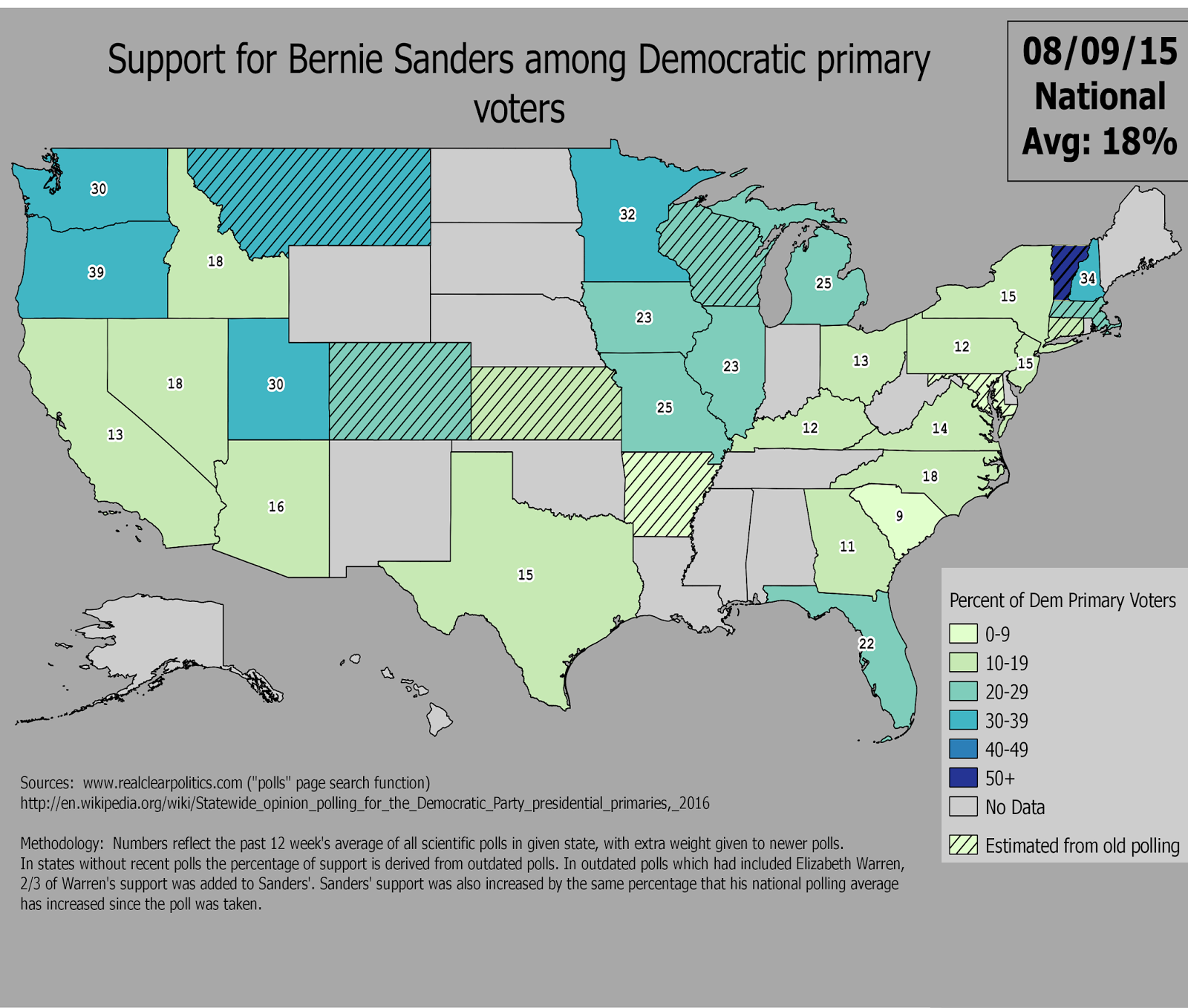 support for bernie sanders among democratic primary voters through 08 09