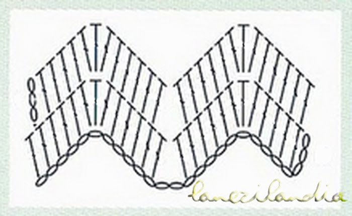 Puntada reversible: zigzag-corazones
