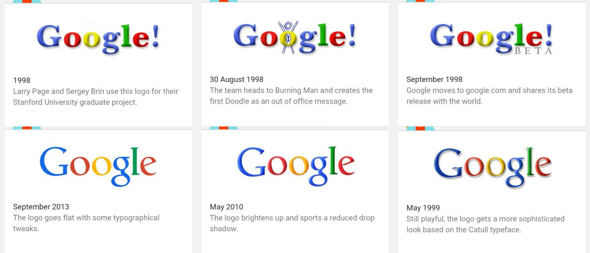 Riwayat Logo Google Sejak 1998 Hingga September 2015