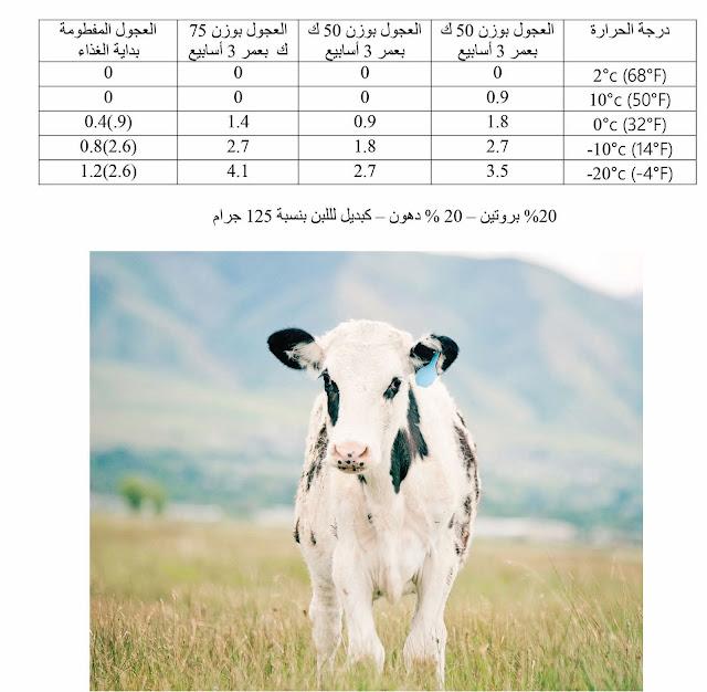 مزرعتي ; الثروة الحيوانية ; الطقس البارد