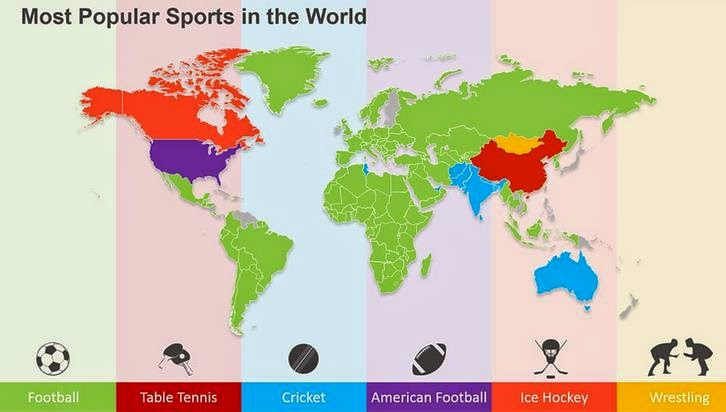 a comparison of basketball and football two of the most popular sports in the world