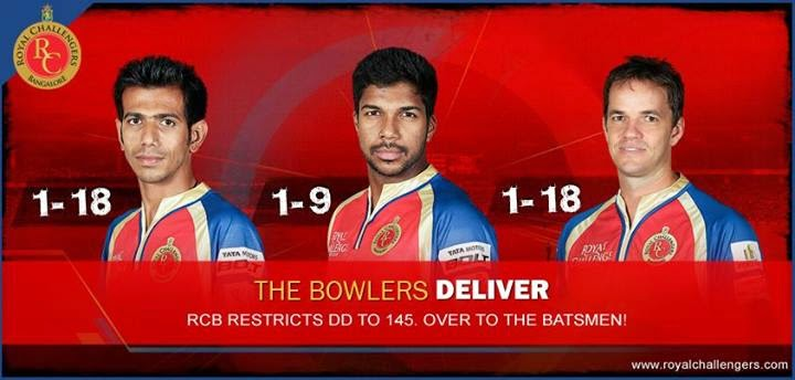 RCB Bowlers in RCB VS DD