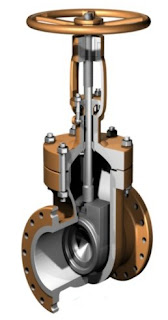 gate valve cutaway view